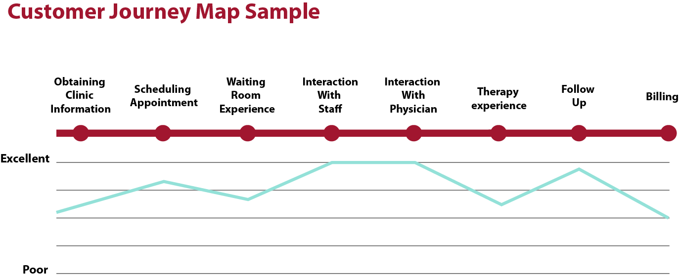 customer-journey-map-002